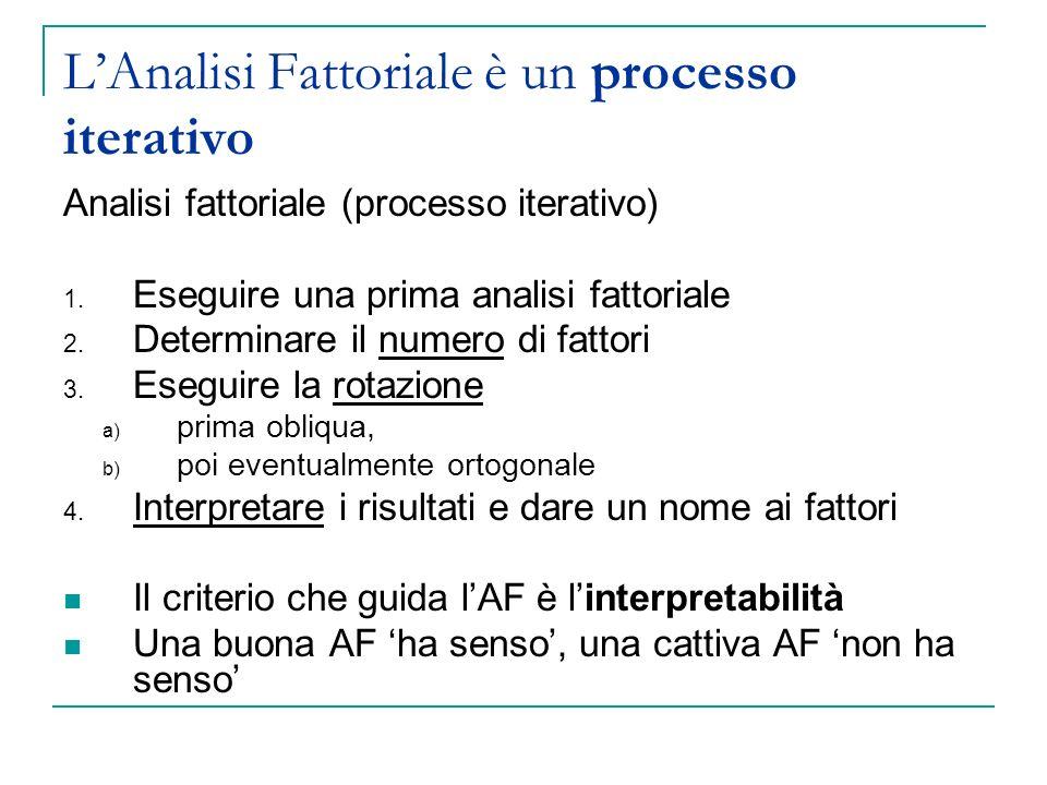 LAnalisi Fattoriale è un processo iterativo Passi successivi: verificare la struttura fattoriale (replicabilità), stabilire la validità di costrutto dei fattori (correlazioni con altre variabili; effetto delle manipolazioni sui punteggi fattoriali)