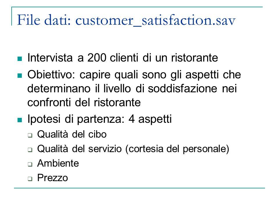 Il questionario 12 domande relative ai quattro aspetti ipotizzati alla base della soddisfazione dei clienti (x1 – x12) Qualità del cibo Qualità del servizio (cortesia del personale) Ambiente Prezzo 3 domande sulla soddisfazione (d1 – d3) 3 domande sociodemografiche