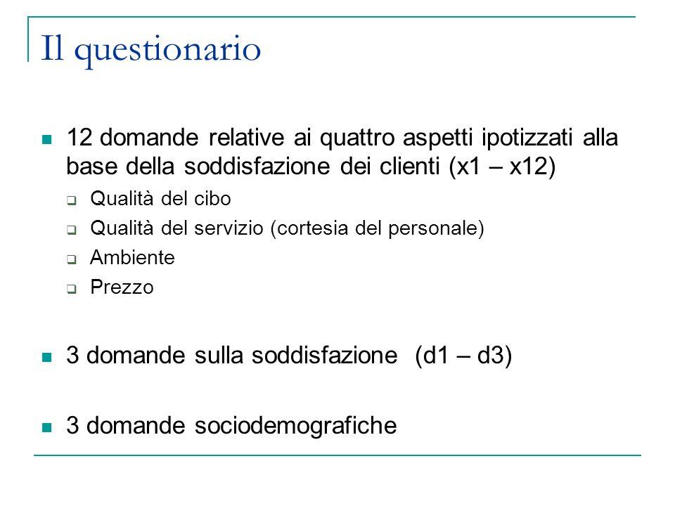 E possibile riassumere le risposte relative alla soddisfazione nelle 4 dimensioni ipotizzate.