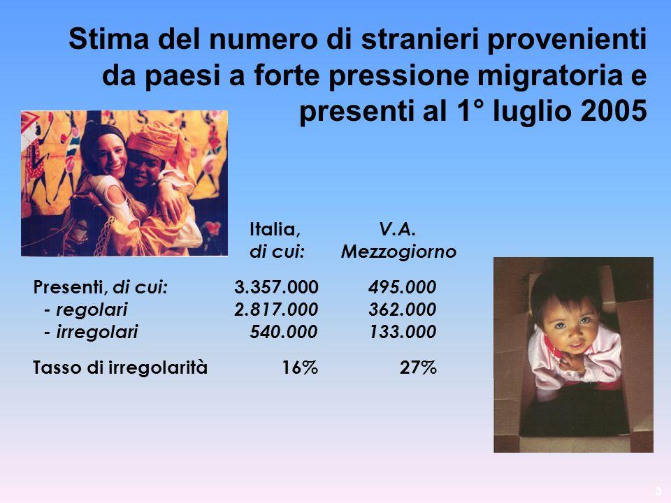 Stima del numero di stranieri provenienti da paesi a forte pressione migratoria e presenti al 1° luglio 2005 Italia, V.A. di cui: Mezzogiorno Presenti