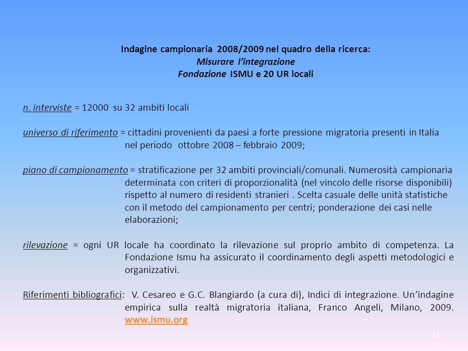 Indagine campionaria 2008/2009 nel quadro della ricerca: Misurare lintegrazione Fondazione ISMU e 20 UR locali n. interviste = 12000 su 32 ambiti loca