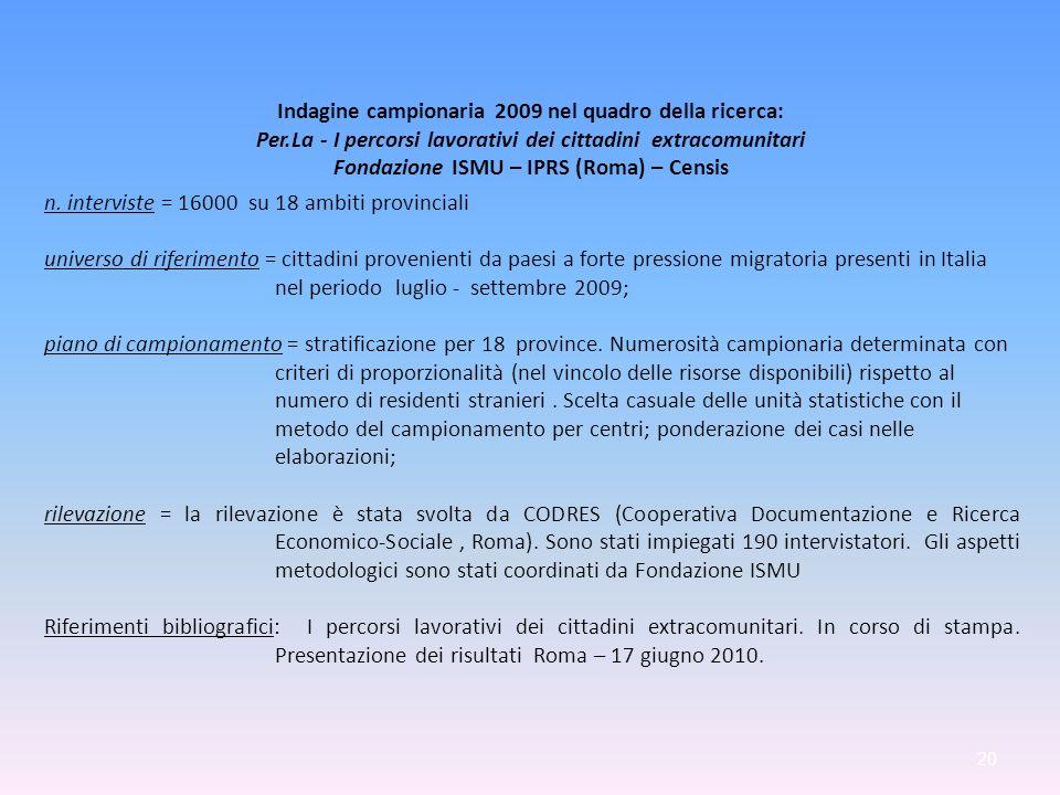 Indagine campionaria 2009 nel quadro della ricerca: Per.La - I percorsi lavorativi dei cittadini extracomunitari Fondazione ISMU – IPRS (Roma) – Censi