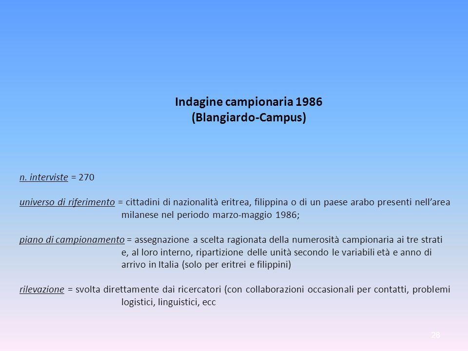 Indagine campionaria 1986 (Blangiardo-Campus) n.