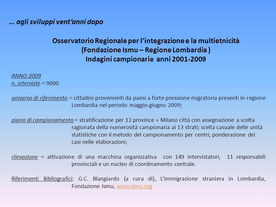Fondazione ISMU 1996-2009 tredici anni di indagini per lapprofondimento e il monitoraggio a livello locale 91 mila intervistati 16 diverse province 9 anni di monitoraggio dellintera regione Lombardia (2001-2009) 14 indagini annue sulla città di Milano 7