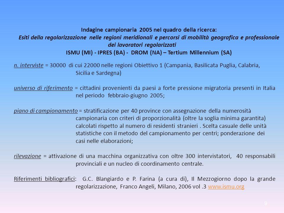 Indagine campionaria 2005 nel quadro della ricerca: Esiti della regolarizzazione nelle regioni meridionali e percorsi di mobilità geografica e professionale dei lavoratori regolarizzati ISMU (MI) - IPRES (BA) - DROM (NA) – Tertium Millennium (SA) n.