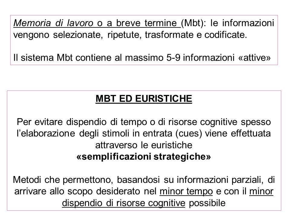 Memoria di lavoro o a breve termine (Mbt): le informazioni vengono selezionate, ripetute, trasformate e codificate.