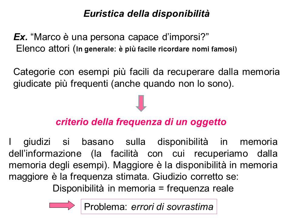 Euristica della disponibilità Ex.Marco è una persona capace dimporsi.