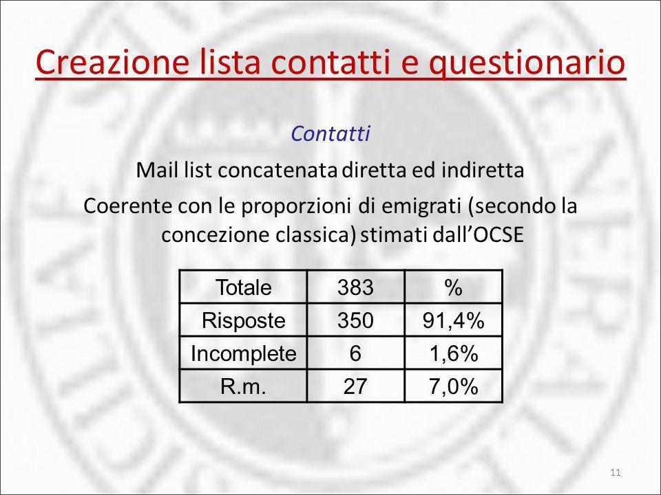 Creazione lista contatti e questionario Contatti Mail list concatenata diretta ed indiretta Coerente con le proporzioni di emigrati (secondo la concez
