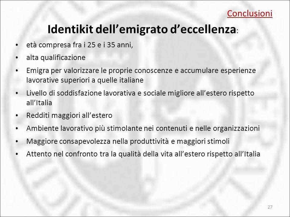 Conclusioni Identikit dellemigrato deccellenza : età compresa fra i 25 e i 35 anni, alta qualificazione Emigra per valorizzare le proprie conoscenze e