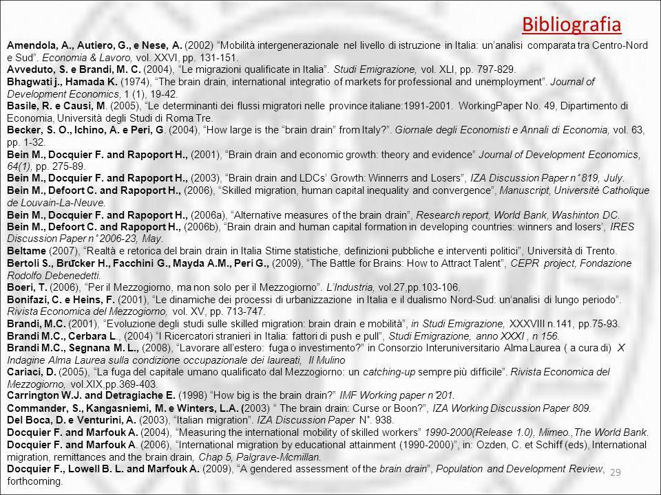 Bibliografia 29 Amendola, A., Autiero, G., e Nese, A. (2002) Mobilità intergenerazionale nel livello di istruzione in Italia: unanalisi comparata tra