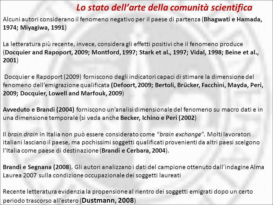 Lo stato dellarte della comunità scientifica Alcuni autori considerano il fenomeno negativo per il paese di partenza (Bhagwati e Hamada, 1974; Miyagiw