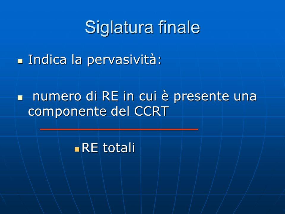 Siglatura finale Indica la pervasività: Indica la pervasività: numero di RE in cui è presente una componente del CCRT numero di RE in cui è presente u