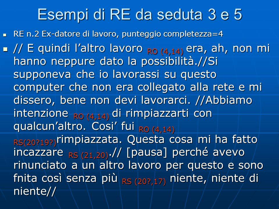 Esempi di RE da seduta 3 e 5 RE n.2 Ex-datore di lavoro, punteggio completezza=4 RE n.2 Ex-datore di lavoro, punteggio completezza=4 // E quindi laltr