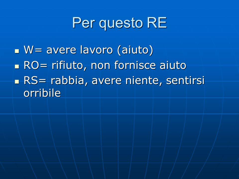 Per questo RE W= avere lavoro (aiuto) W= avere lavoro (aiuto) RO= rifiuto, non fornisce aiuto RO= rifiuto, non fornisce aiuto RS= rabbia, avere niente