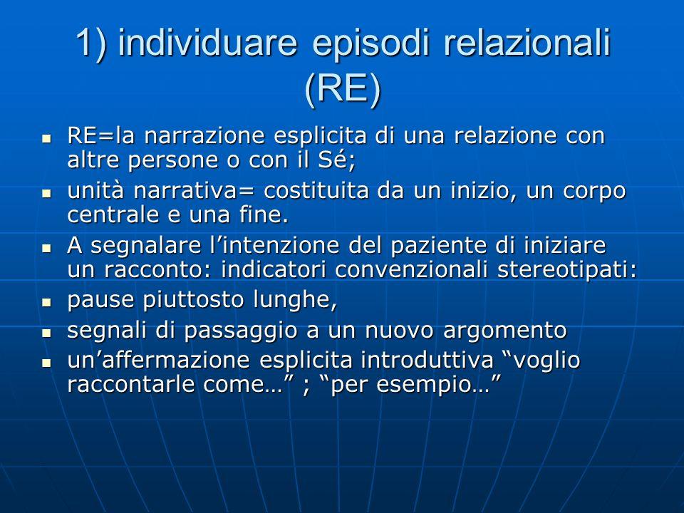 1) individuare episodi relazionali (RE) RE=la narrazione esplicita di una relazione con altre persone o con il Sé; RE=la narrazione esplicita di una r