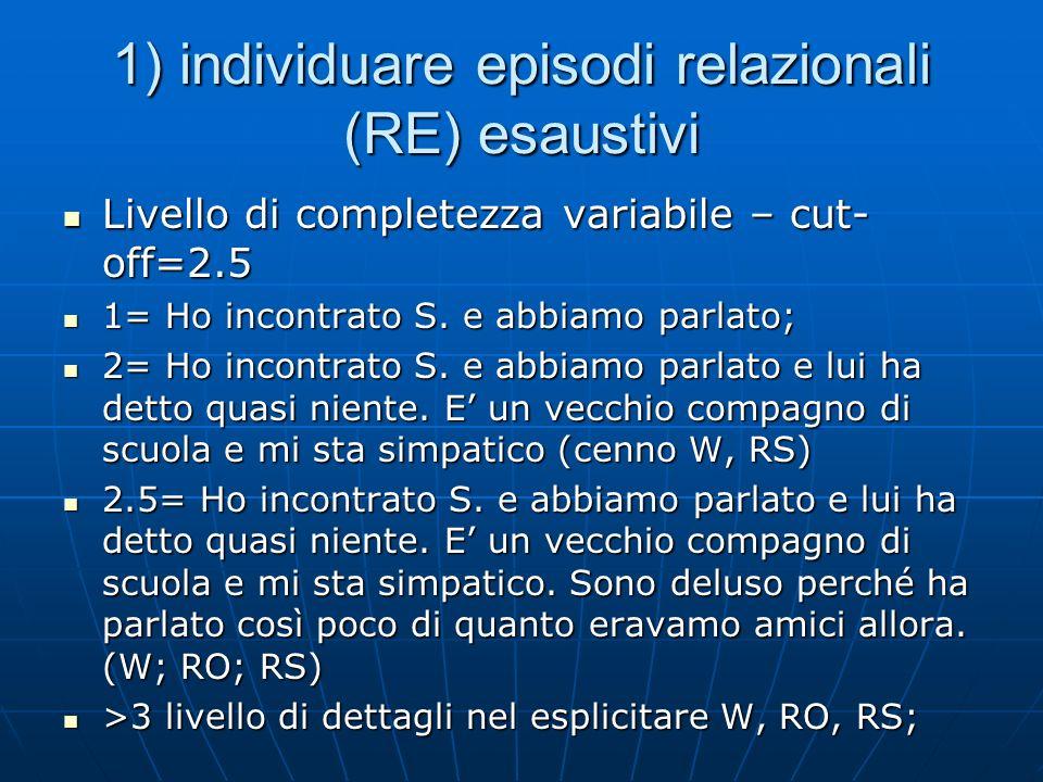 2)siglare il CCRT A) localizzare e sottolineare le parti dei RE da siglare; // A) localizzare e sottolineare le parti dei RE da siglare; // Ogni parte = unità di pensiero Ogni parte = unità di pensiero B) Identificare le 3 componenti: B) Identificare le 3 componenti: W tende ad essere espresso in modo meno diretto delle RO, RS W tende ad essere espresso in modo meno diretto delle RO, RS RO/RS- pos, neg (secondo soddisfazione del W del paziente); RO/RS- pos, neg (secondo soddisfazione del W del paziente); RO e RO attesa (non avviene ma il paziente se lo aspetta) RO e RO attesa (non avviene ma il paziente se lo aspetta)