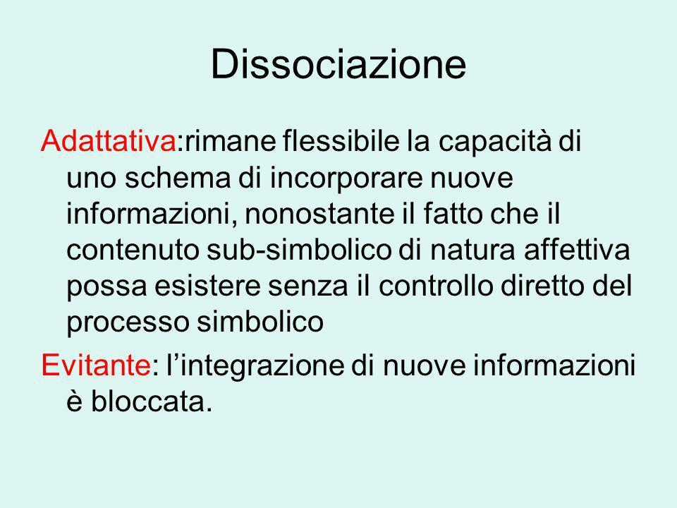 Dissociazione Adattativa:rimane flessibile la capacità di uno schema di incorporare nuove informazioni, nonostante il fatto che il contenuto sub-simbo