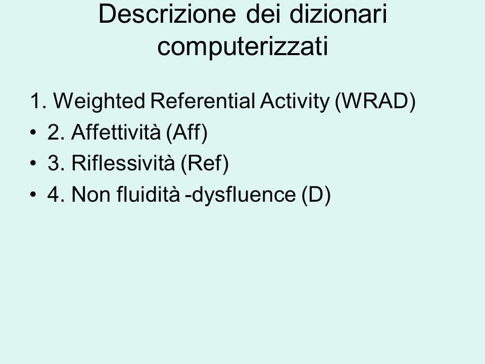 Descrizione dei dizionari computerizzati 1. Weighted Referential Activity (WRAD) 2. Affettività (Aff) 3. Riflessività (Ref) 4. Non fluidità -dysfluenc
