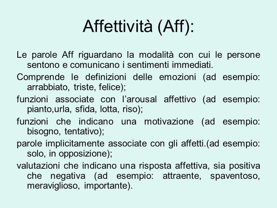 Affettività (Aff): Le parole Aff riguardano la modalità con cui le persone sentono e comunicano i sentimenti immediati. Comprende le definizioni delle