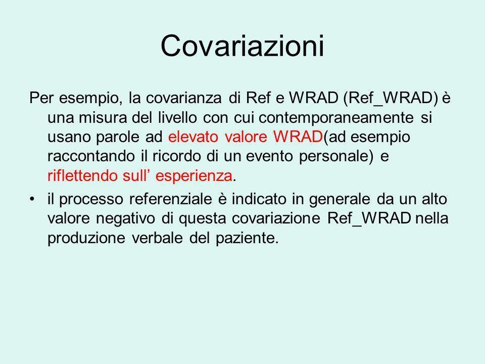Covariazioni Per esempio, la covarianza di Ref e WRAD (Ref_WRAD) è una misura del livello con cui contemporaneamente si usano parole ad elevato valore