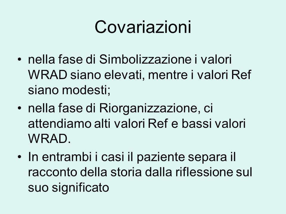 Covariazioni nella fase di Simbolizzazione i valori WRAD siano elevati, mentre i valori Ref siano modesti; nella fase di Riorganizzazione, ci attendia
