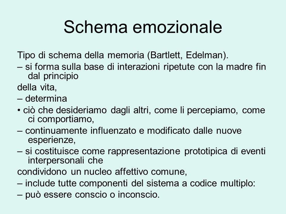 Schema emozionale Tipo di schema della memoria (Bartlett, Edelman). – si forma sulla base di interazioni ripetute con la madre fin dal principio della