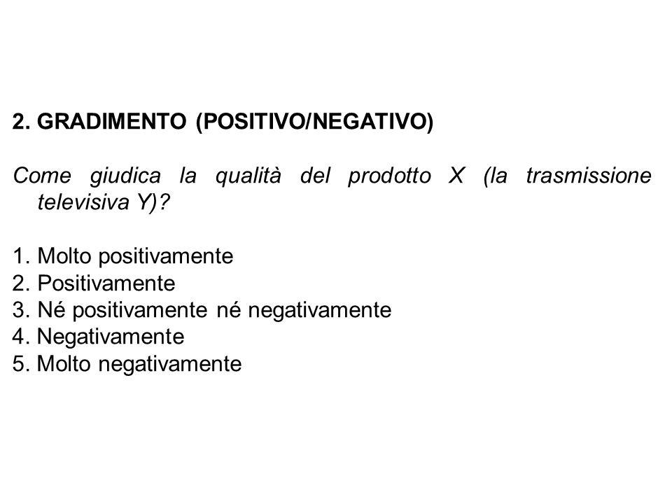 2. GRADIMENTO (POSITIVO/NEGATIVO) Come giudica la qualità del prodotto X (la trasmissione televisiva Y)? 1.Molto positivamente 2.Positivamente 3.Né po
