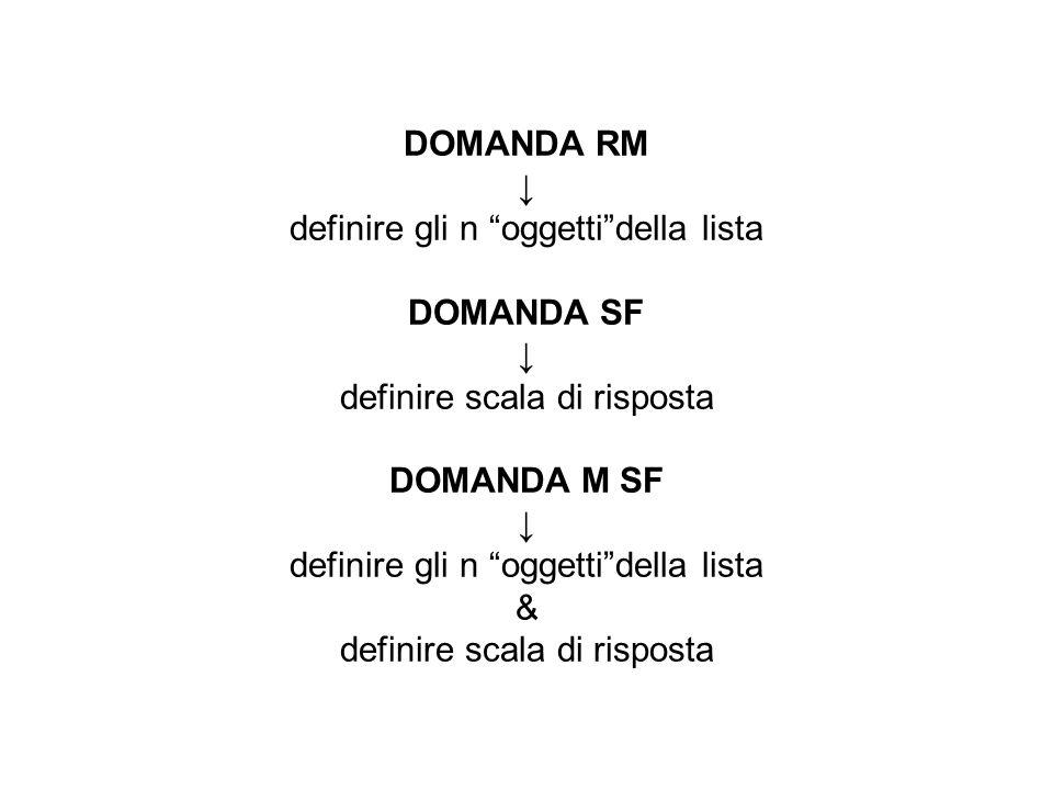 CATEGORIE DI RISPOSTA NELLE DOMANDE A SF categorie nominali (sì/no; M/F, ecc.) scala ordinale, a intervallo o a rapporto Più diffuse: scale a 3–5 intervalli.