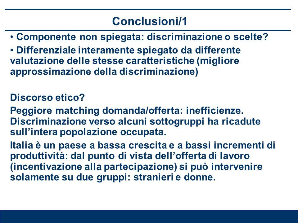 Conclusioni/1 Componente non spiegata: discriminazione o scelte? Differenziale interamente spiegato da differente valutazione delle stesse caratterist
