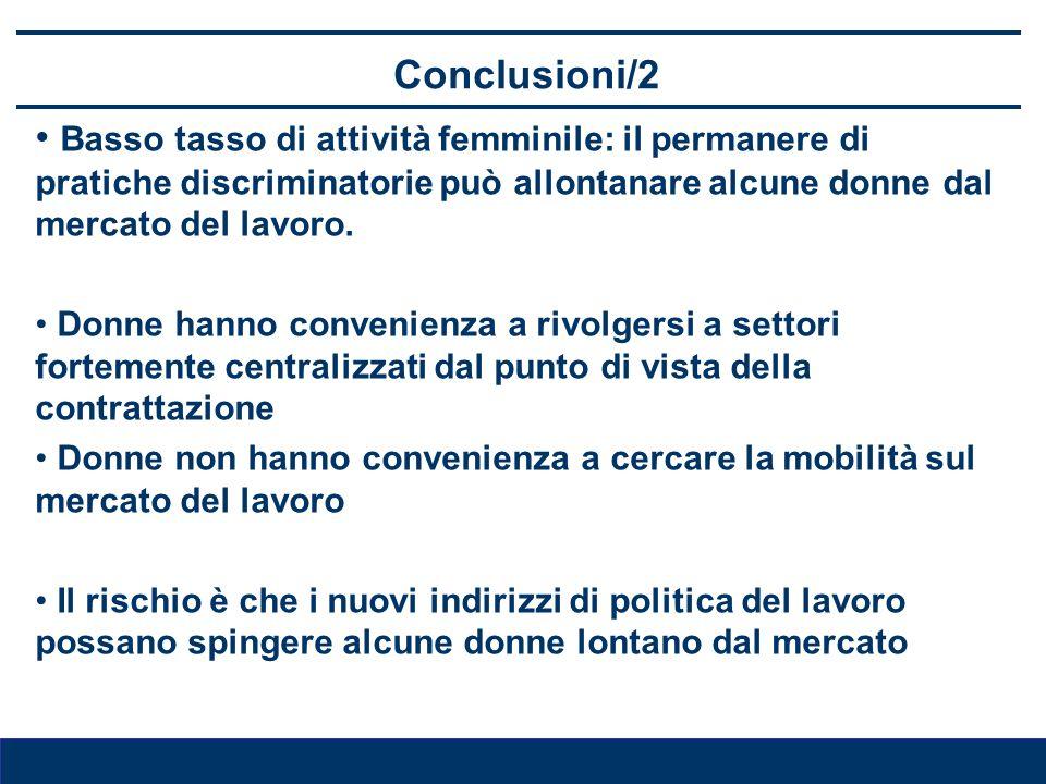 Conclusioni/2 Basso tasso di attività femminile: il permanere di pratiche discriminatorie può allontanare alcune donne dal mercato del lavoro. Donne h