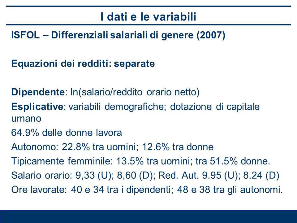 I dati e le variabili ISFOL – Differenziali salariali di genere (2007) Equazioni dei redditi: separate Dipendente: ln(salario/reddito orario netto) Es