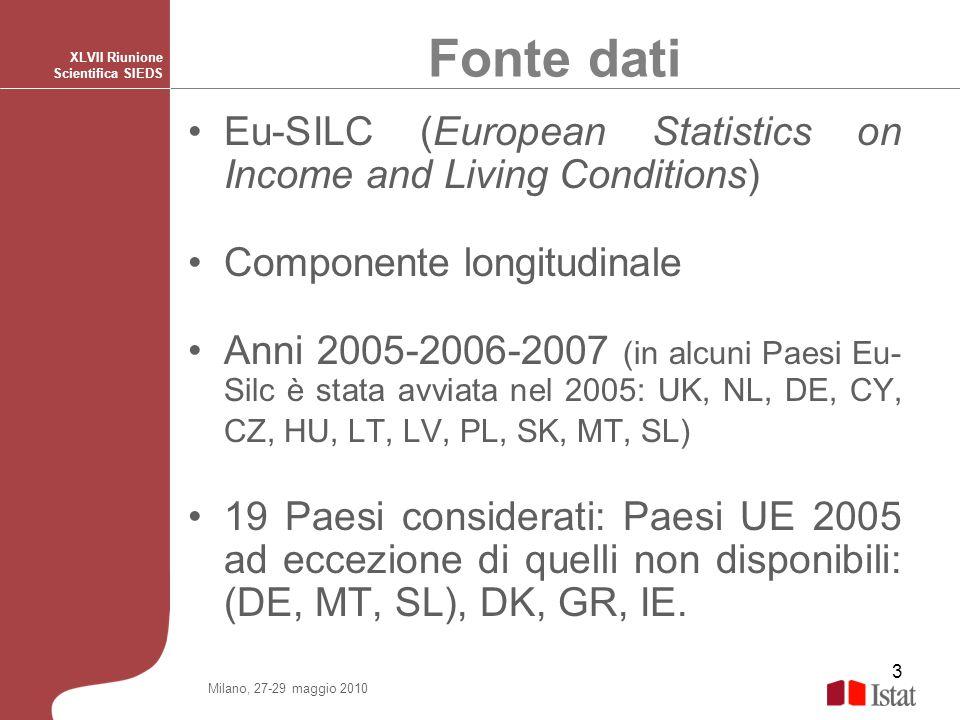 3 Fonte dati XLVII Riunione Scientifica SIEDS Milano, 27-29 maggio 2010 Eu-SILC (European Statistics on Income and Living Conditions) Componente longi