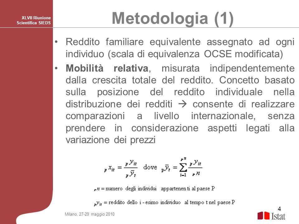5 Metodologia (2) XLVII Riunione Scientifica SIEDS Milano, 27-29 maggio 2010 Primo approccio: Matrici di transizioni e permanenze tra classi di reddito quintiliche tra (T) e (T+1) e tra (T) e (T+2) –Determinazione di quote di individui che rimangono nella stessa classe quintilica e che transitano in classi più elevate e più basse vantaggio di poter determinare anche la direzione della mobilità Indice sintetico per la misurazione della mobilità complessiva Prais-Shorrocks, compreso tra 0=perfetta immobilità e 1=perfetta mobilità: