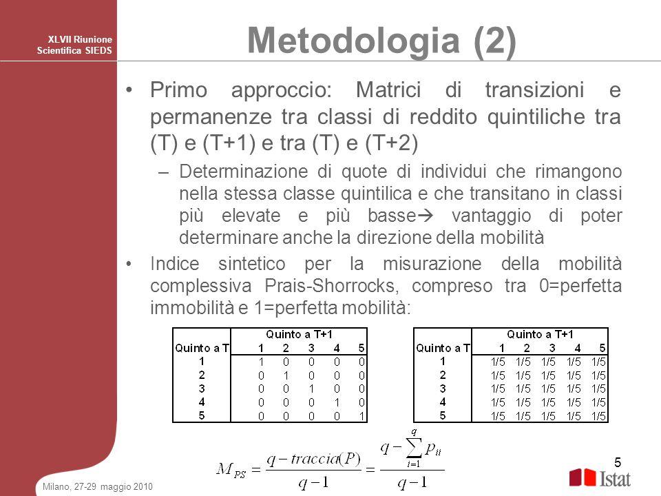 5 Metodologia (2) XLVII Riunione Scientifica SIEDS Milano, 27-29 maggio 2010 Primo approccio: Matrici di transizioni e permanenze tra classi di reddit