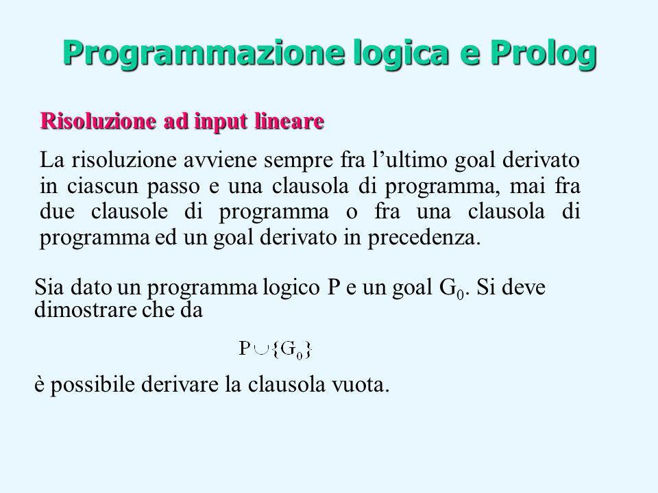 Risoluzione ad input lineare La risoluzione avviene sempre fra lultimo goal derivato in ciascun passo e una clausola di programma, mai fra due clausol