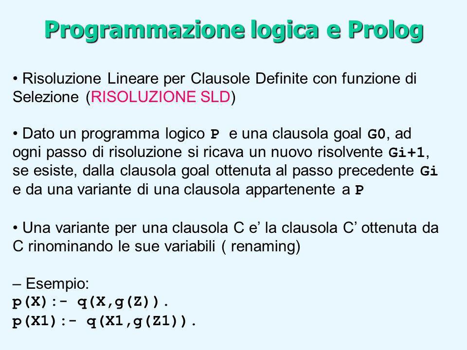 Risoluzione Lineare per Clausole Definite con funzione di Selezione (RISOLUZIONE SLD) Dato un programma logico P e una clausola goal G0, ad ogni passo