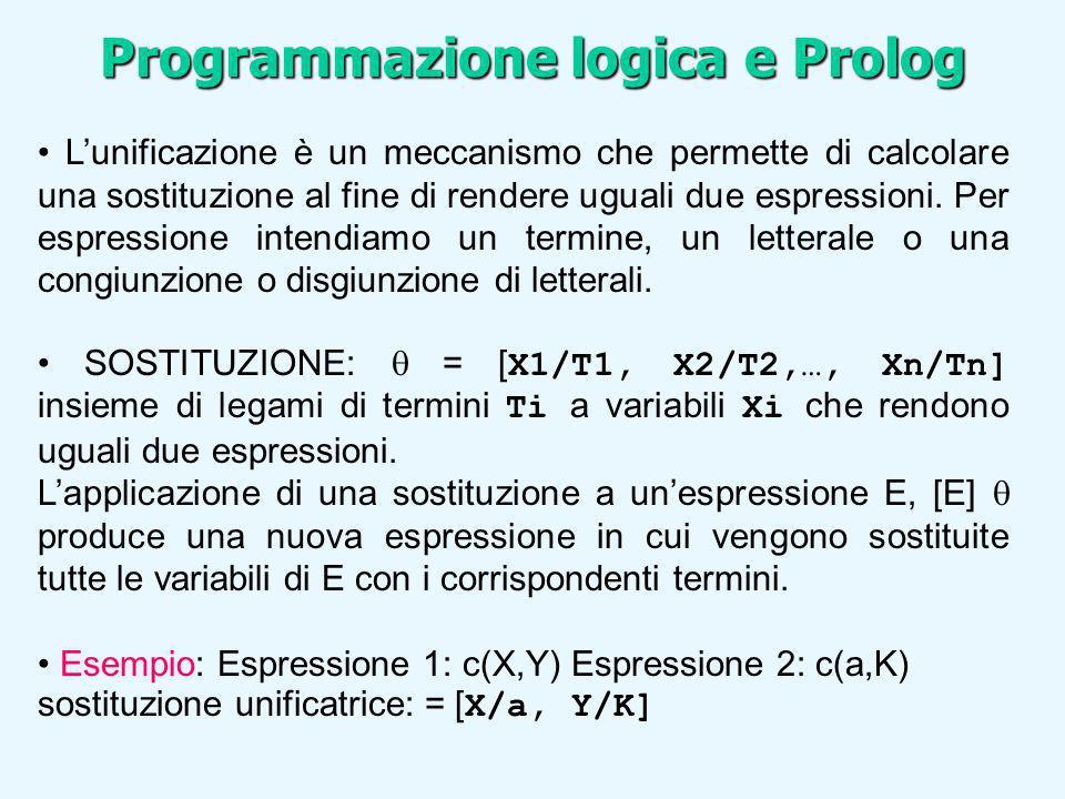 Lunificazione è un meccanismo che permette di calcolare una sostituzione al fine di rendere uguali due espressioni. Per espressione intendiamo un term