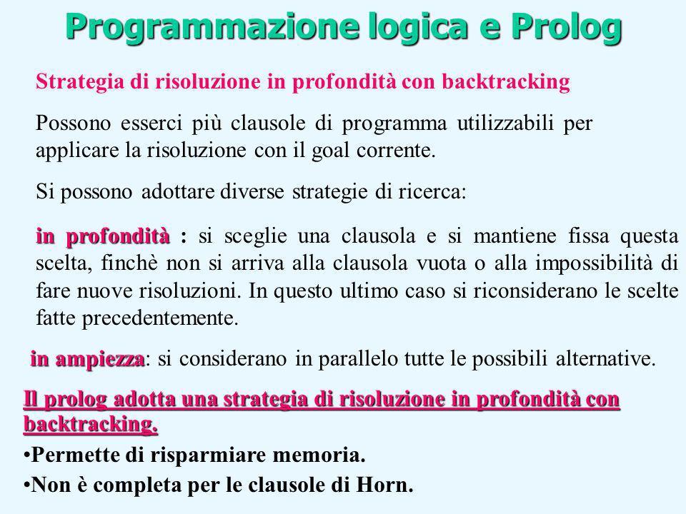 Strategia di risoluzione in profondità con backtracking Possono esserci più clausole di programma utilizzabili per applicare la risoluzione con il goa