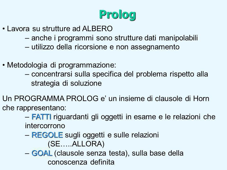 Lavora su strutture ad ALBERO – anche i programmi sono strutture dati manipolabili – utilizzo della ricorsione e non assegnamento Metodologia di progr