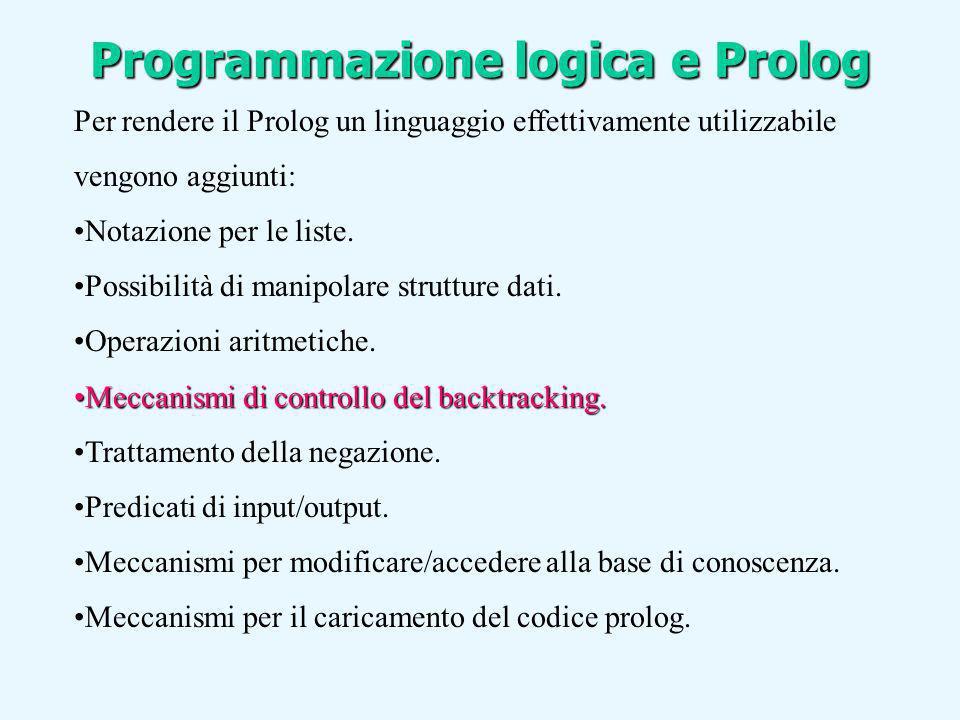 Per rendere il Prolog un linguaggio effettivamente utilizzabile vengono aggiunti: Notazione per le liste. Possibilità di manipolare strutture dati. Op