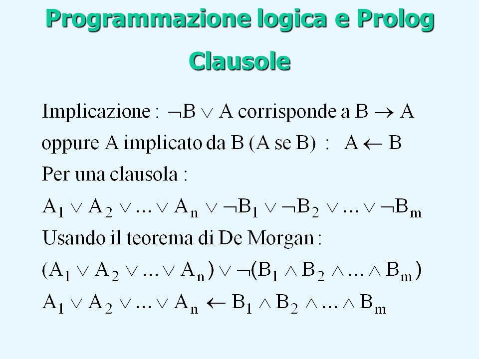 Programmazione logica e Prolog Clausole