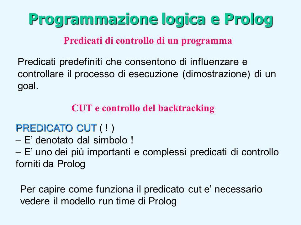 CUT e controllo del backtracking Programmazione logica e Prolog Predicati di controllo di un programma Predicati predefiniti che consentono di influen