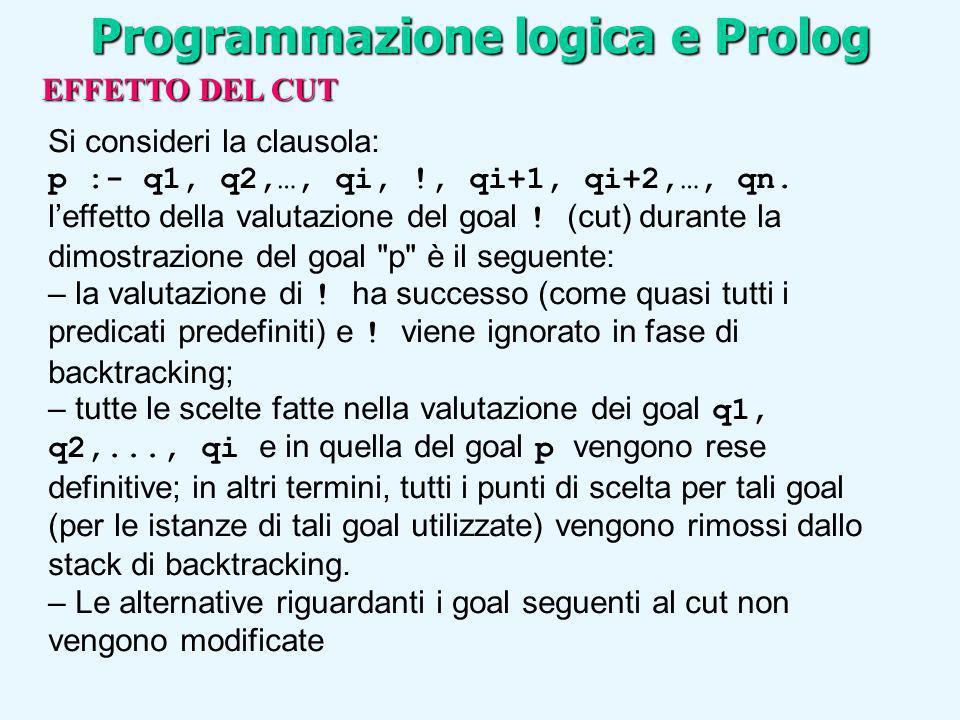 Si consideri la clausola: p :- q1, q2,…, qi, !, qi+1, qi+2,…, qn. leffetto della valutazione del goal ! (cut) durante la dimostrazione del goal
