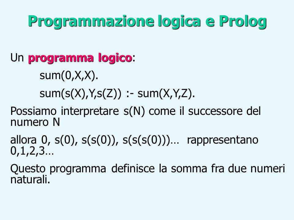 programma logico Un programma logico: sum(0,X,X). sum(s(X),Y,s(Z)) :- sum(X,Y,Z). Possiamo interpretare s(N) come il successore del numero N allora 0,