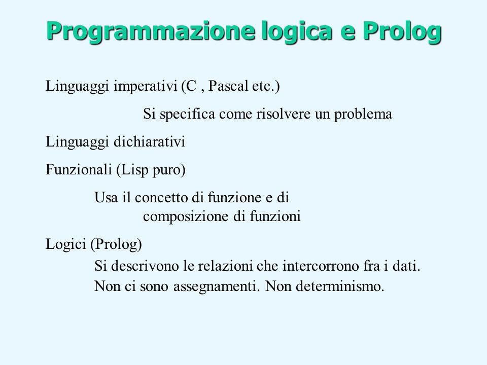 Linguaggi imperativi (C, Pascal etc.) Si specifica come risolvere un problema Linguaggi dichiarativi Funzionali (Lisp puro) Usa il concetto di funzion