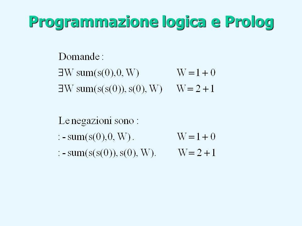 ESECUZIONE DI UN PROGRAMMA Una computazione corrisponde al tentativo di dimostrare, tramite la risoluzione, che una formula segue logicamente da un programma (eun teorema).