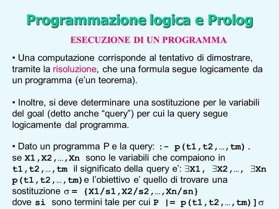 ESECUZIONE DI UN PROGRAMMA Una computazione corrisponde al tentativo di dimostrare, tramite la risoluzione, che una formula segue logicamente da un pr
