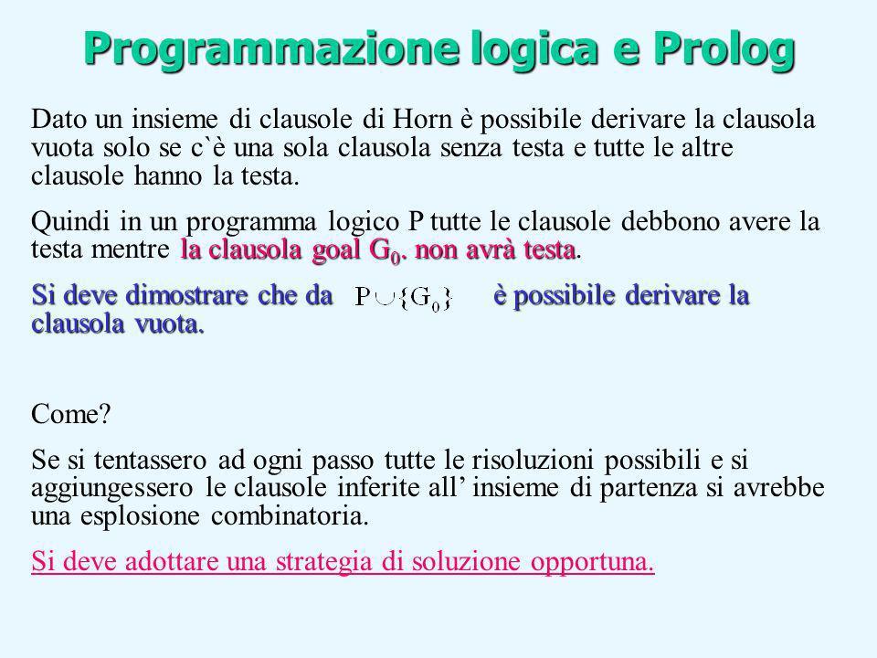 Risoluzione ad input lineare La risoluzione avviene sempre fra lultimo goal derivato in ciascun passo e una clausola di programma, mai fra due clausole di programma o fra una clausola di programma ed un goal derivato in precedenza.