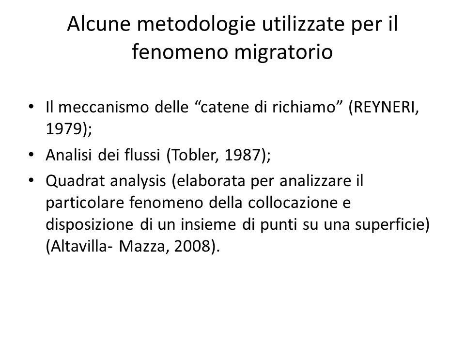 I fenomeni migratori dal punto di vista dellanalisi spaziale (1) Lapplicazione di tecniche di analisi spaziale ai fenomeni migratori è stata finora piuttosto limitata o piuttosto trascurata in favore di tecniche di analisi più classiche.