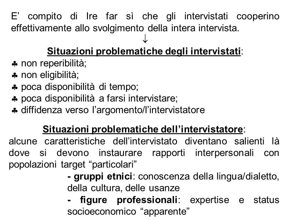 E compito di Ire far sì che gli intervistati cooperino effettivamente allo svolgimento della intera intervista.